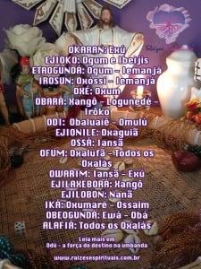 Saiba mais sobre os 16 Odús que compõem o sistema advinhatório da umbanda