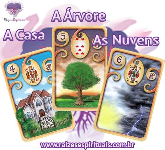 A Casa - A Árvore - As Nuvens são cartas do Baralho Cigano e Cada uma delas, combinada com um naipe, tem o seu significado único e preciso.